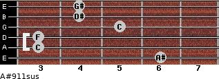 A#9/11sus for guitar on frets 6, 3, 3, 5, 4, 4