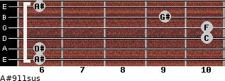 A#9/11sus for guitar on frets 6, 6, 10, 10, 9, 6