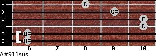A#9/11sus for guitar on frets 6, 6, 10, 10, 9, 8