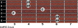 A#9/11sus for guitar on frets 6, 6, 3, 5, 4, 4