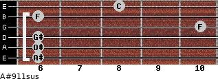 A#9/11sus for guitar on frets 6, 6, 6, 10, 6, 8