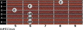 A#9/11sus for guitar on frets 6, 6, 6, 5, 6, 8