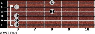 A#9/11sus for guitar on frets 6, 6, 6, 8, 6, 8