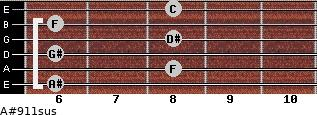 A#9/11sus for guitar on frets 6, 8, 6, 8, 6, 8