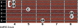 A#9/11sus for guitar on frets 6, 8, 8, 5, 4, 4