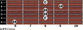 A#9/11sus for guitar on frets 6, 8, 8, 8, 9, 8