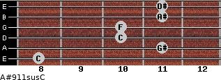 A#9/11sus/C for guitar on frets 8, 11, 10, 10, 11, 11