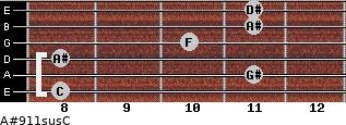 A#9/11sus/C for guitar on frets 8, 11, 8, 10, 11, 11