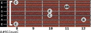 A#9\11sus\C for guitar on frets 8, 12, 10, 10, 11, 8