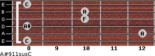 A#9\11sus\C for guitar on frets 8, 12, 8, 10, 10, 8