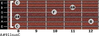 A#9\11sus\C for guitar on frets 8, 12, 8, 10, 11, 8