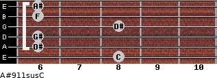 A#9/11sus/C for guitar on frets 8, 6, 6, 8, 6, 6