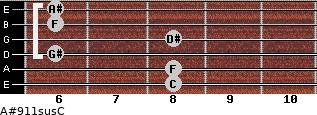 A#9/11sus/C for guitar on frets 8, 8, 6, 8, 6, 6