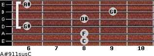 A#9/11sus/C for guitar on frets 8, 8, 6, 8, 9, 6