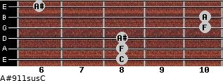 A#9\11sus\C for guitar on frets 8, 8, 8, 10, 10, 6