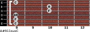 A#9\11sus\C for guitar on frets 8, 8, 8, 10, 10, 8