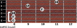 A#9/11sus/C for guitar on frets 8, 8, 8, 10, 9, 11