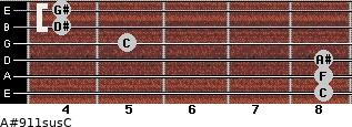 A#9/11sus/C for guitar on frets 8, 8, 8, 5, 4, 4