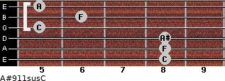 A#9\11sus\C for guitar on frets 8, 8, 8, 5, 6, 5