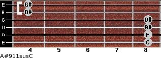 A#9/11sus/C for guitar on frets 8, 8, 8, 8, 4, 4