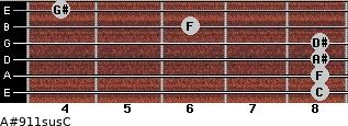 A#9/11sus/C for guitar on frets 8, 8, 8, 8, 6, 4