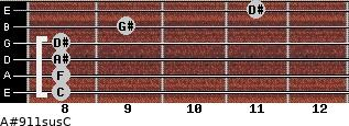A#9/11sus/C for guitar on frets 8, 8, 8, 8, 9, 11