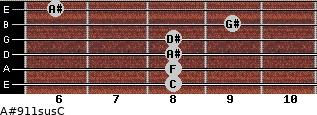 A#9/11sus/C for guitar on frets 8, 8, 8, 8, 9, 6