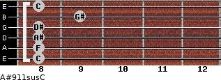 A#9/11sus/C for guitar on frets 8, 8, 8, 8, 9, 8