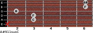A#9\11sus\C for guitar on frets x, 3, 3, 2, 6, 6