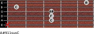 A#9\11sus\C for guitar on frets x, 3, 3, 3, 1, 5