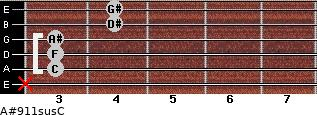 A#9/11sus/C for guitar on frets x, 3, 3, 3, 4, 4