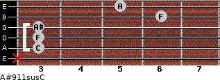 A#9\11sus\C for guitar on frets x, 3, 3, 3, 6, 5