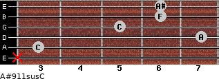 A#9\11sus\C for guitar on frets x, 3, 7, 5, 6, 6