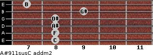 A#9/11sus/C add(m2) guitar chord