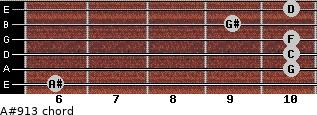 A#9/13 for guitar on frets 6, 10, 10, 10, 9, 10
