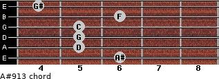 A#9/13 for guitar on frets 6, 5, 5, 5, 6, 4