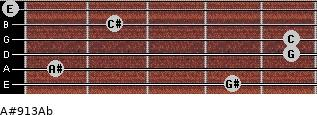 A#º9/13/Ab for guitar on frets 4, 1, 5, 5, 2, 0