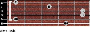 A#9/13/Ab for guitar on frets 4, 1, 5, 5, 3, 1