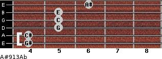 A#º9/13/Ab for guitar on frets 4, 4, 5, 5, 5, 6