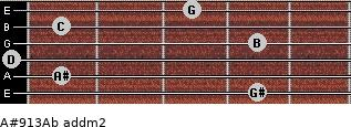 A#9/13/Ab add(m2) for guitar on frets 4, 1, 0, 4, 1, 3