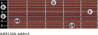 A#9/13/Ab add(m2) for guitar on frets 4, 1, 0, 5, 0, 3
