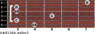 A#9/13/Ab add(m2) for guitar on frets 4, 3, 5, 3, 3, 7