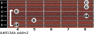 A#9/13/Ab add(m2) for guitar on frets 4, 5, 8, 4, 8, 8