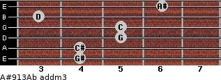 A#9/13/Ab add(m3) for guitar on frets 4, 4, 5, 5, 3, 6