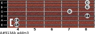 A#9/13/Ab add(m3) for guitar on frets 4, 4, 8, 7, 8, 8