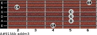 A#9/13/Ab add(m3) for guitar on frets 4, 5, 5, 5, 2, 6
