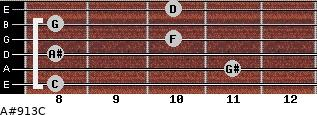 A#9/13/C for guitar on frets 8, 11, 8, 10, 8, 10