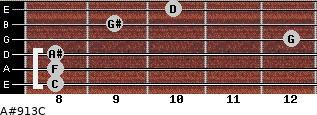 A#9/13/C for guitar on frets 8, 8, 8, 12, 9, 10