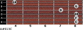 A#9/13/C for guitar on frets 8, 8, 8, 7, 8, 4