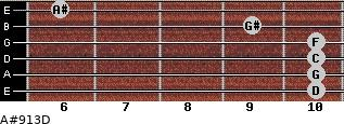 A#9/13/D for guitar on frets 10, 10, 10, 10, 9, 6